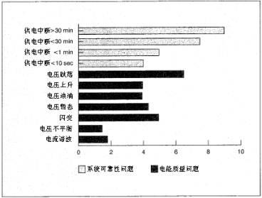 朝鲜国内专用稳频稳压器