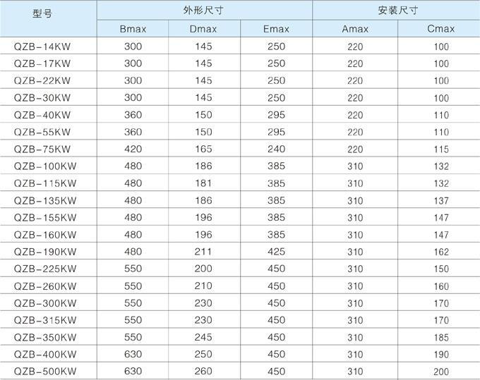 qzb系列自耦变压器-稳压器,直流电源,变频电源,上海稳