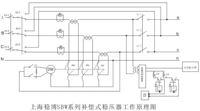 SBW系列稳压器原理图